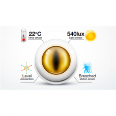 Fibaro Motion Sensor Z-Wave